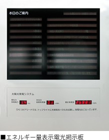 エネルギー量表示電光掲示板_画像